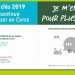 Infographie montrant les principaux chiffres du tri pour 2019