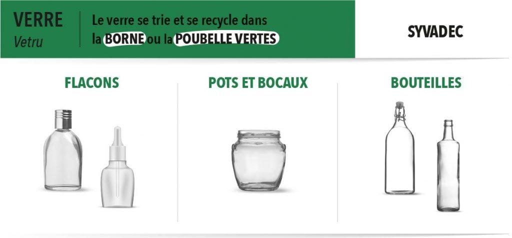 Consignes de tri du verre en images